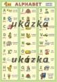 Popis produktu - Anglická abeceda