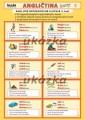 Popis produktu - Angličtina karty 1 - nepravidelné slovesá