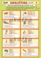 Popis produktu - Angličtina karty 2 - nepravidelné slovesá