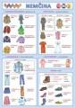 Popis produktu - Obrázková nemčina 4 - oblečenie