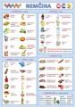Popis produktu - Obrázková nemčina 5 - jedlo