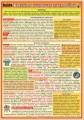 Popis produktu - Prehľad svetovej literatúry