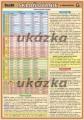 Popis produktu - Skloňovanie v slovenčine