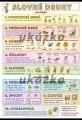 Popis produktu - Slovné druhy