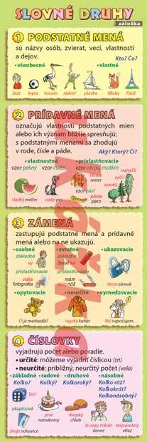 Záložka - Slovné druhy