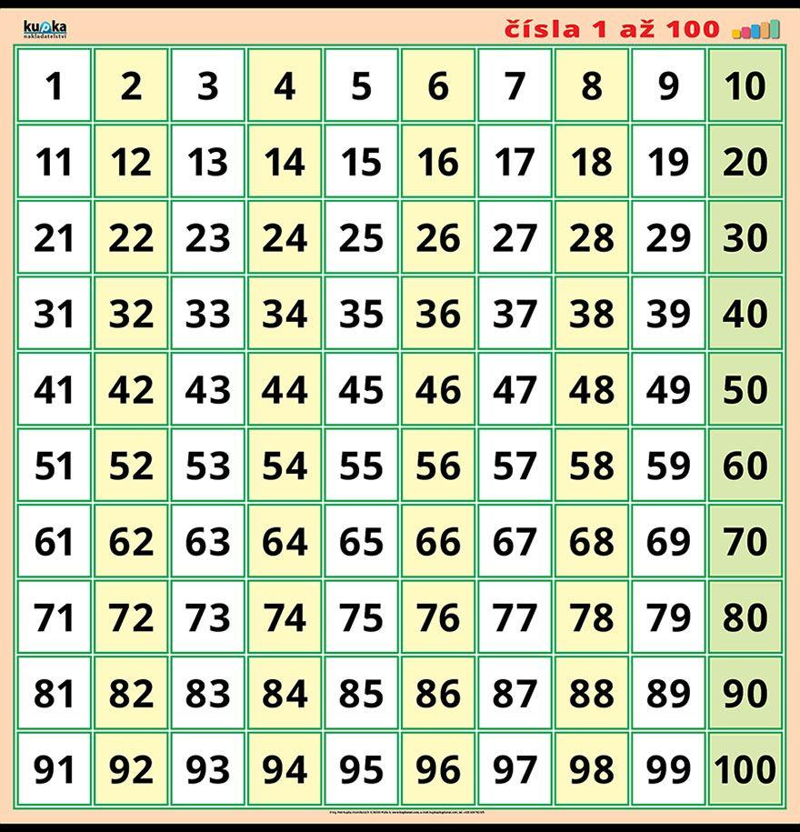 Čísla 1 až 100 XL