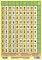 Násobky čísel 1 až 20