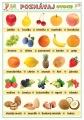 Popis produktu - Poznávaj 1 - ovocie, zelenina
