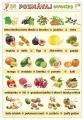 Popis produktu - Poznávaj 4 - ovocie 2, zelenina 2