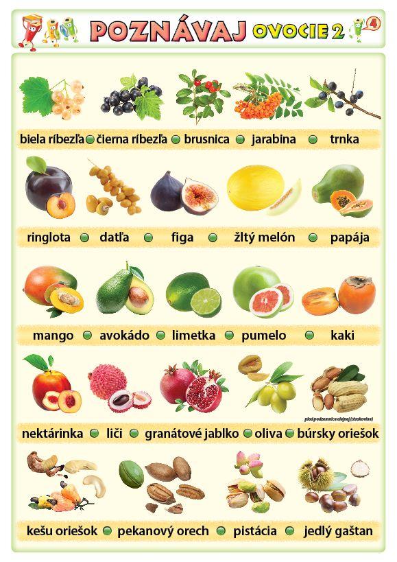 Poznávaj 4 - ovocie 2, zelenina 2