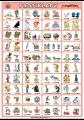 Popis produktu - Protiklady v angličtine