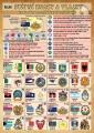 Popis produktu - Státní znaky a vlajky