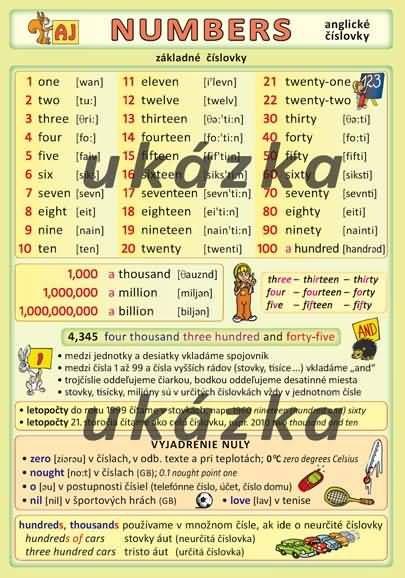Anglické číslovky