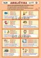 Angličtina karty 3 - nepravidelná slovesa