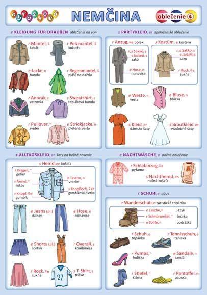 Obrázková nemčina 4 - oblečenie