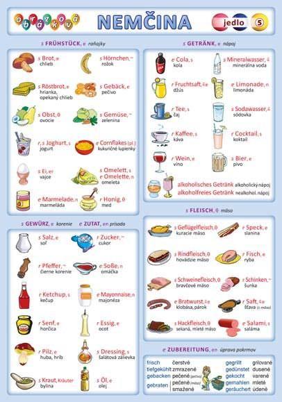 Obrázková nemčina 5 - jedlo