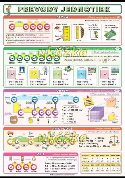 Prevody jednotiek