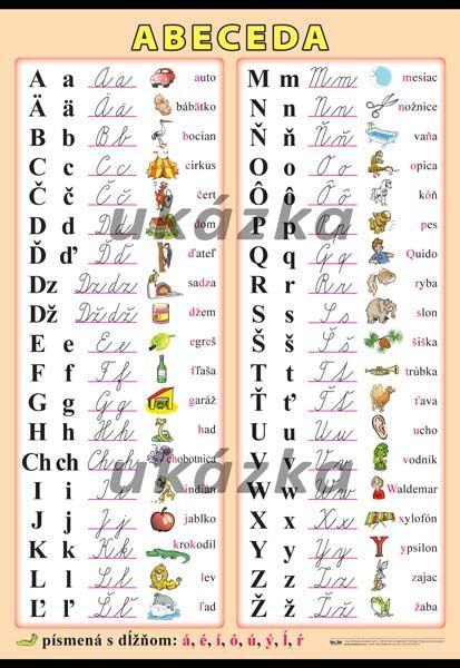 Slovenská abeceda
