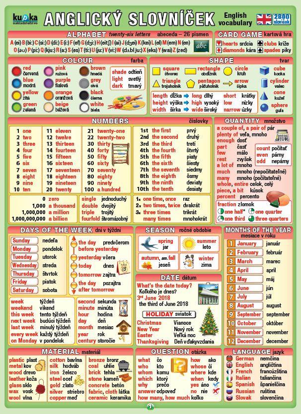 Anglický slovníček (2800 slovíčok)