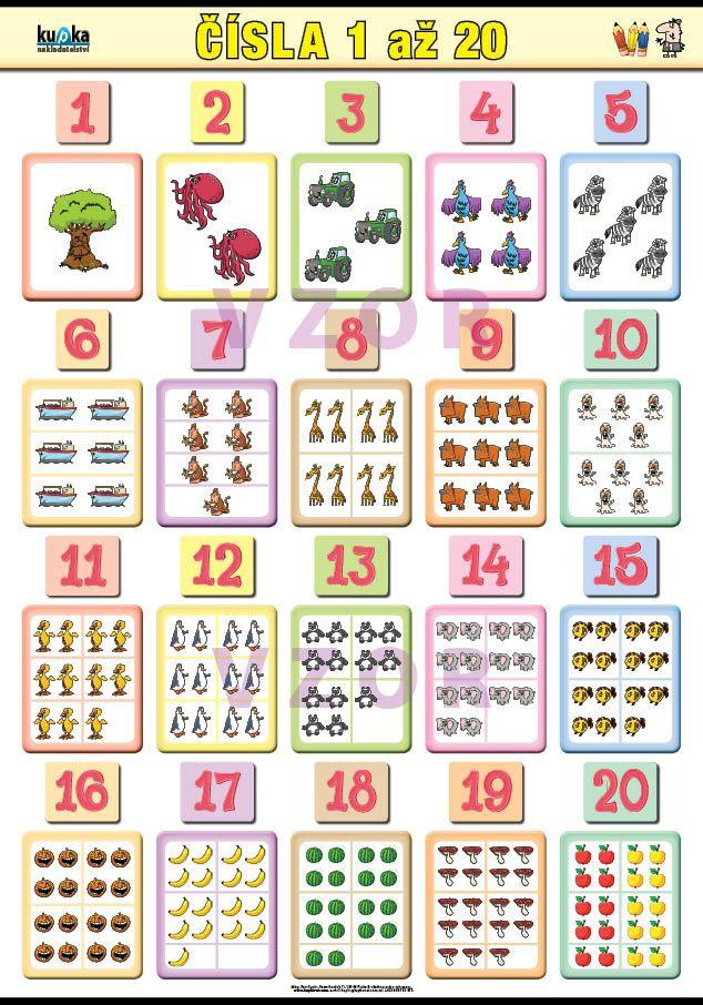 Čísla 1 až 20