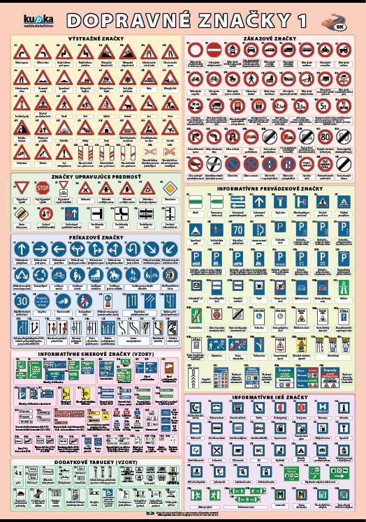 Dopravné značky 1