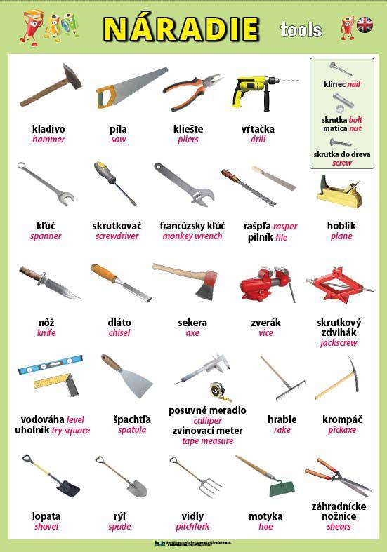 Náradie (tools) v angličtine nakladateľstvo Kupka