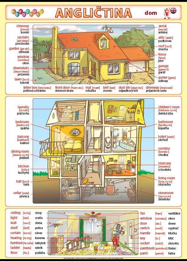Obrázková angličtina - dom nakladateľstvo Kupka