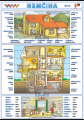 Obrázková nemčina - dom