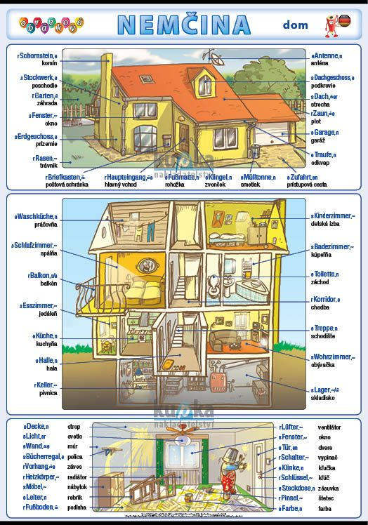 Obrázková nemčina - dom nakladateľstvo Kupka