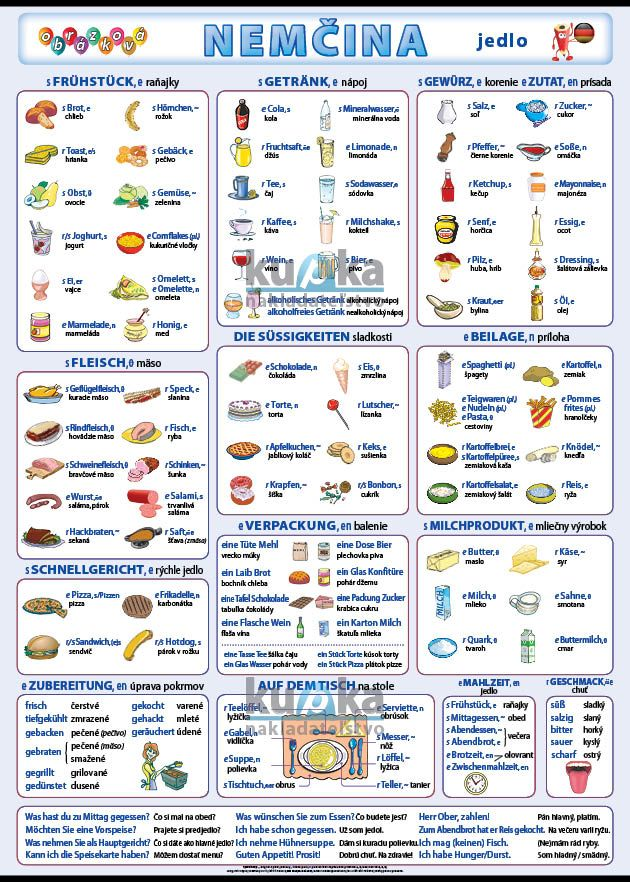 Obrázková nemčina - jedlo nakladateľstvo Kupka