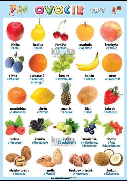 Ovocie v nemčine nakladateľstvo Kupka