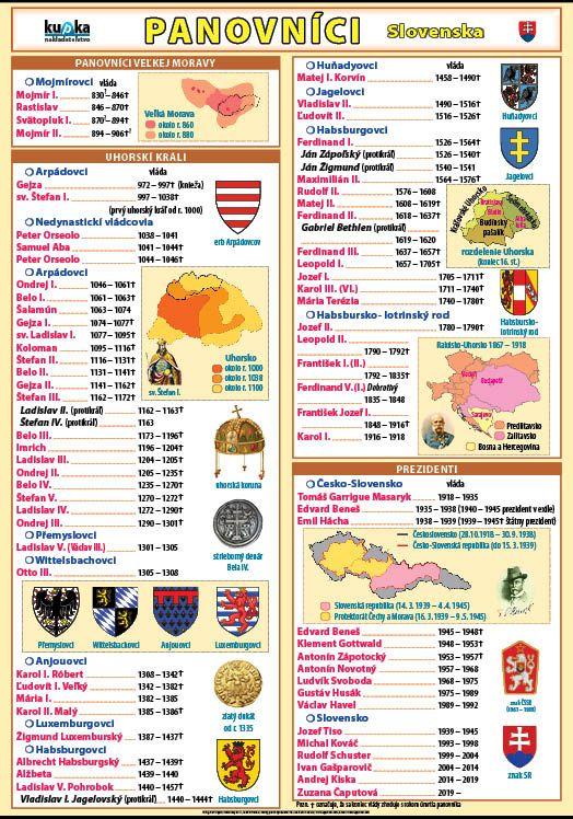 Panovníci Slovenska