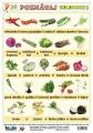 Poznávaj 4 - ovocie 2, zelenina 2 nakladateľstvo Kupka