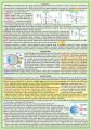 Prehľad fyziky pre ZŠ