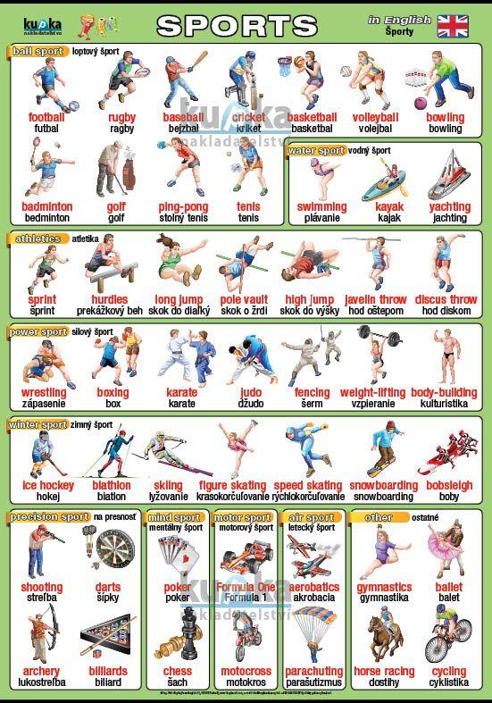Sports in English nakladateľstvo Kupka