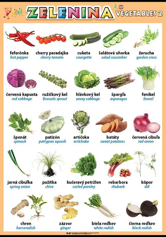 Zelenina 2 nakladateľstvo Kupka