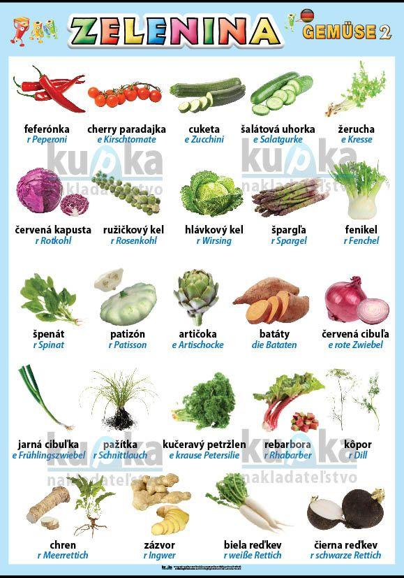 Zelenina 2 v nemčine nakladateľstvo Kupka