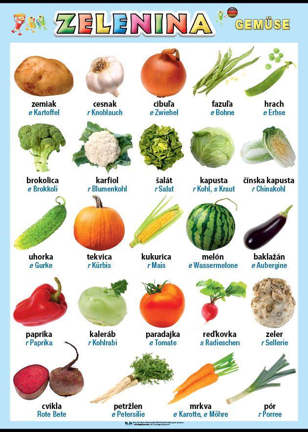 Zelenina v nemčine nakladateľstvo Kupka